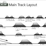 Main Track Design